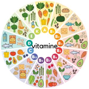 vitamine gruppo B cosa mangiare
